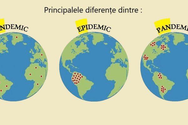 epidemie pandemie