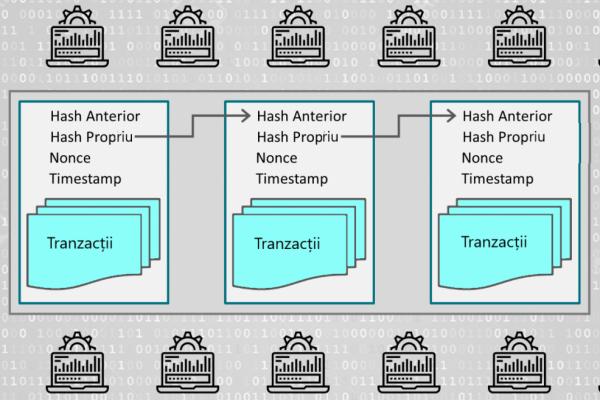 schema blockchain