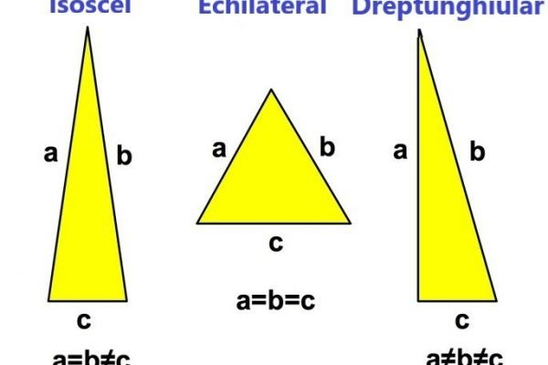 tipuri de triunghiuri